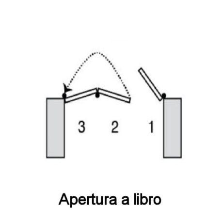 persiane in alluminio 3 ante apertura a libro